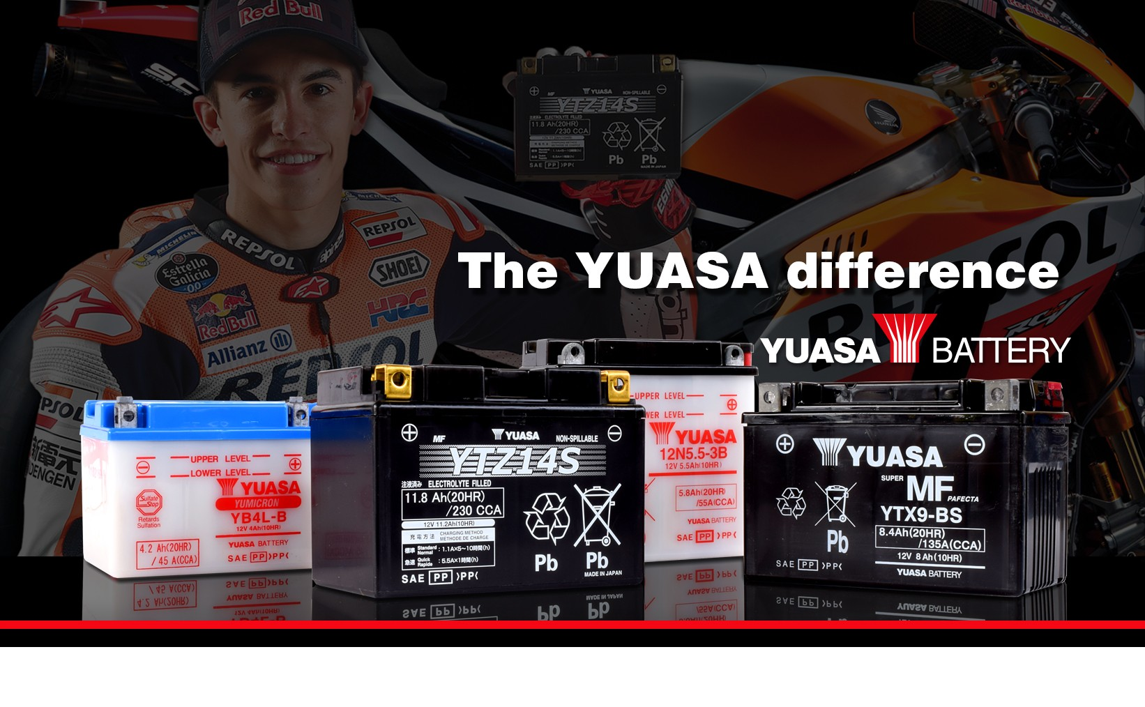 The Yuasa Difference